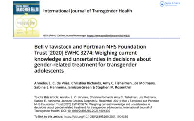 Gender-related treatment for transgender adolescents
